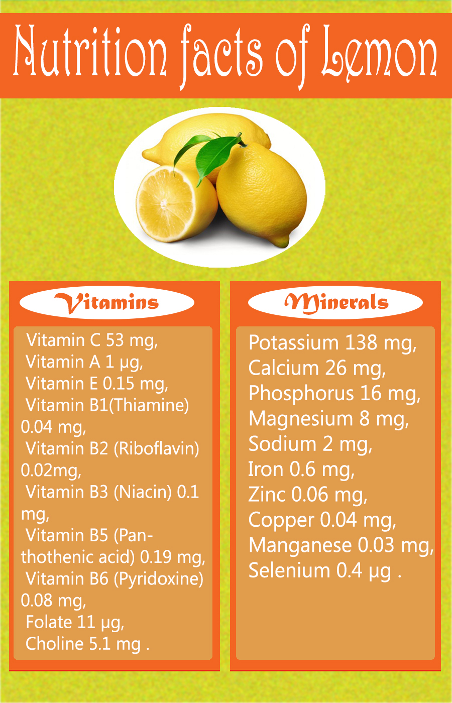 Lemon Nutrition facts and benefits