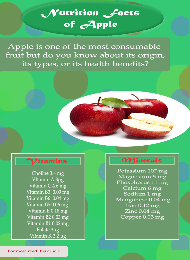 nutrition-facts-of-apple